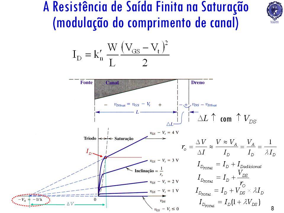 PSI22238 A Resistência de Saída Finita na Saturação (modulação do comprimento de canal) com