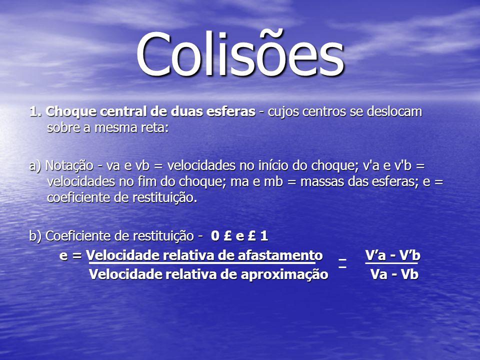 Colisões 2.