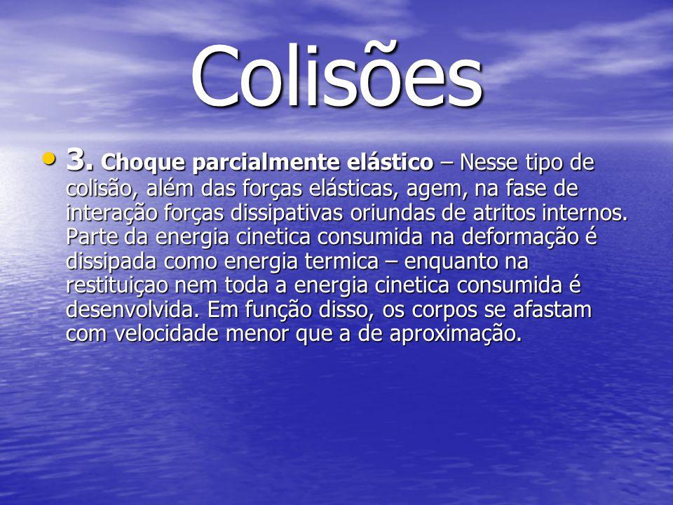 Colisões 3. Choque parcialmente elástico – Nesse tipo de colisão, além das forças elásticas, agem, na fase de interação forças dissipativas oriundas d