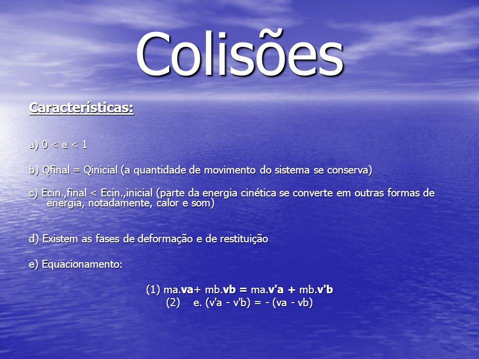 Colisões 4.