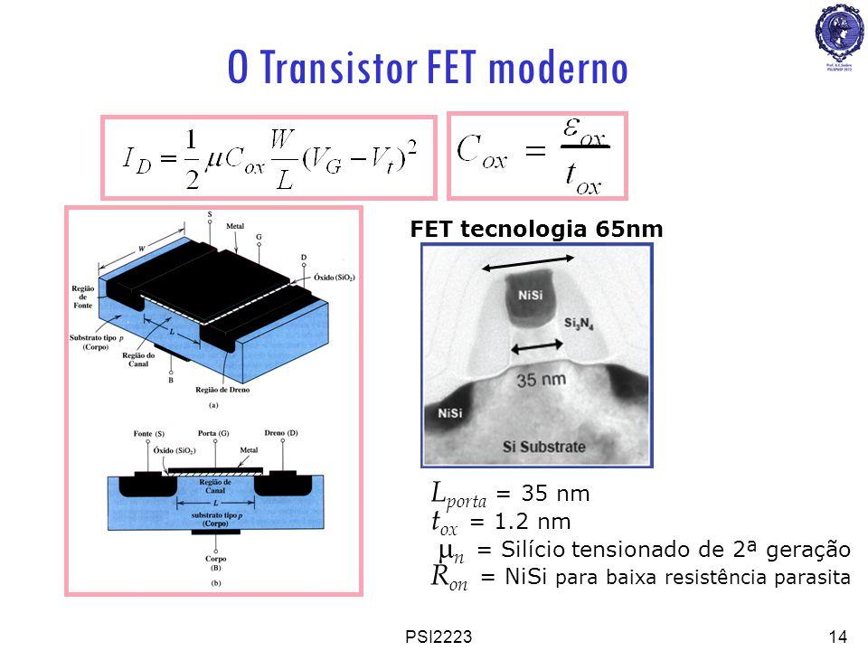 PSI222314 O Transistor FET moderno L porta = 35 nm t ox = 1.2 nm n = Silício tensionado de 2ª geração R on = NiSi para baixa resistência parasita FET