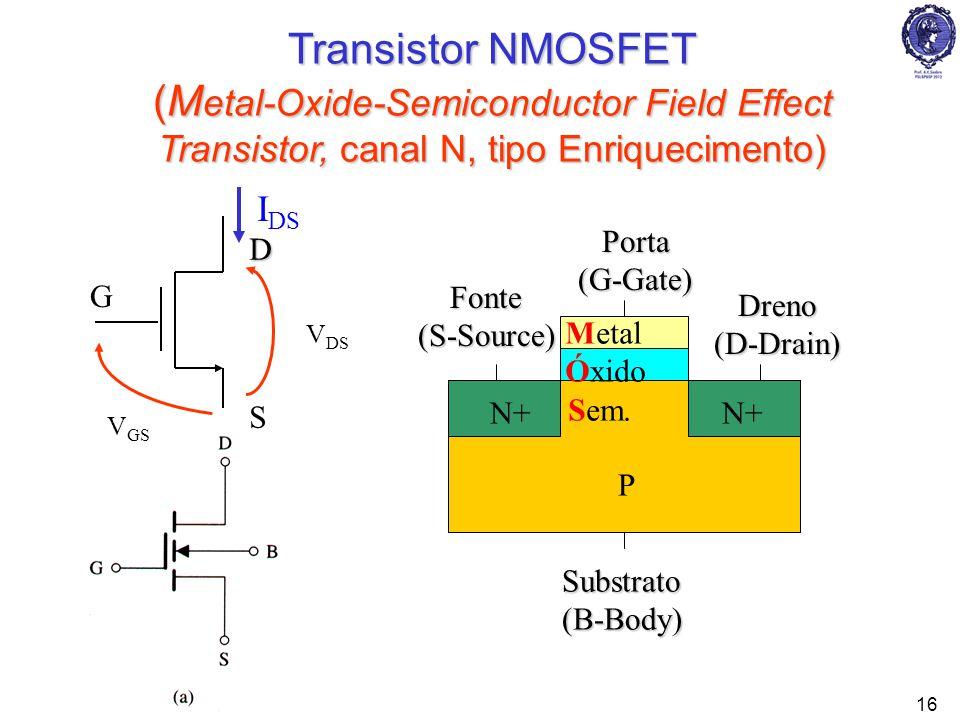 PSI222317 Transistor NMOSFET