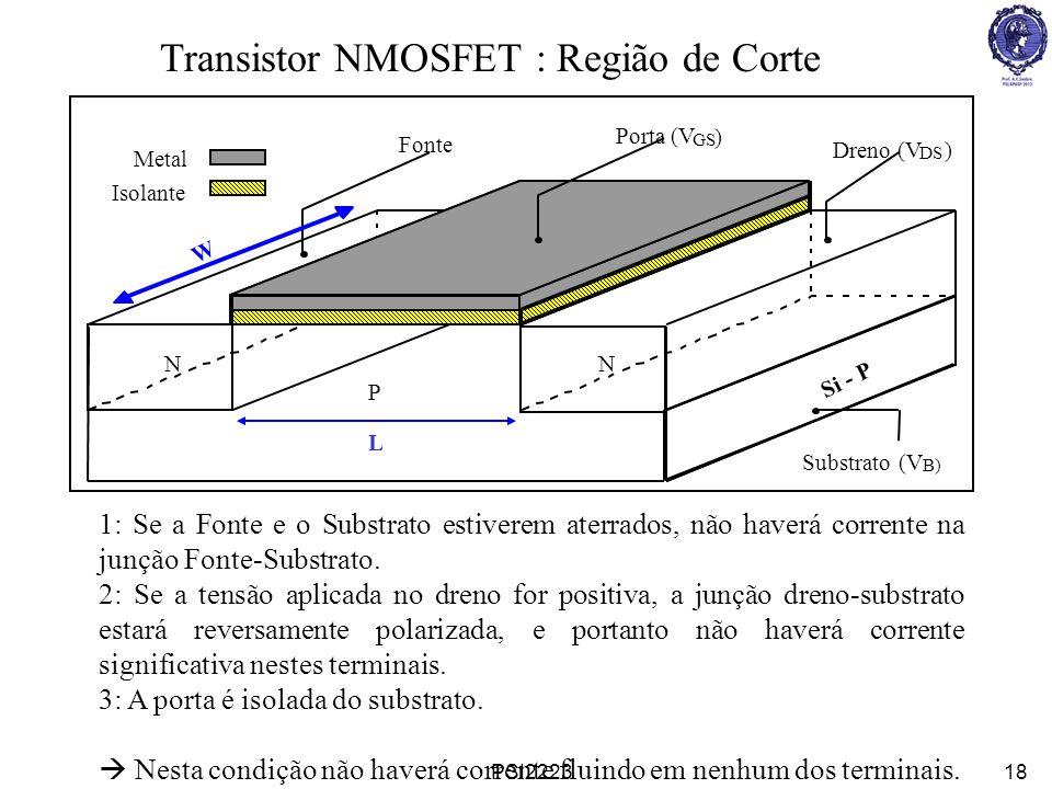 PSI222319 1: Quando a tensão aplicada na porta (V GS ) for acima da tensão de limiar (Vt – Threshold voltage), será formada uma camada de inversão composta de eletrons.