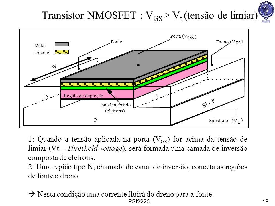 PSI222319 1: Quando a tensão aplicada na porta (V GS ) for acima da tensão de limiar (Vt – Threshold voltage), será formada uma camada de inversão com