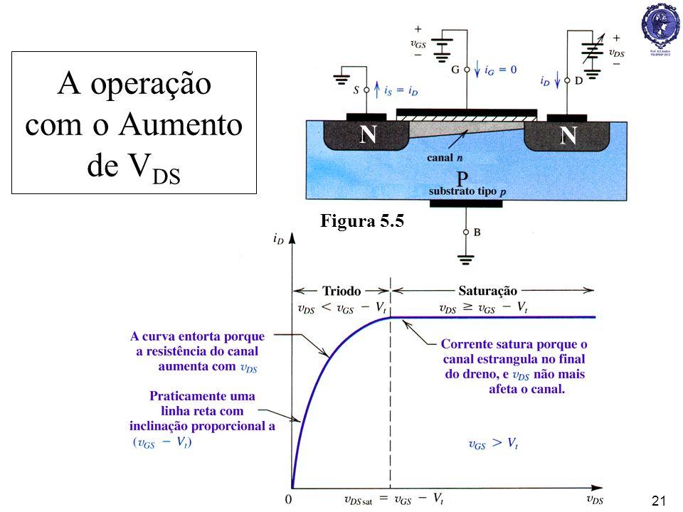 PSI222321 N N P A operação com o Aumento de V DS Figura 5.5