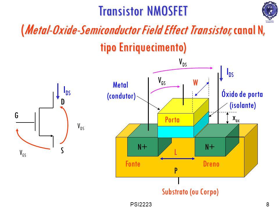 PSI22238 S D G V DS V GS I DS Transistor NMOSFET (M etal-Oxide-Semiconductor Field Effect Transistor, canal N, tipo Enriquecimento) N+ Metal (condutor
