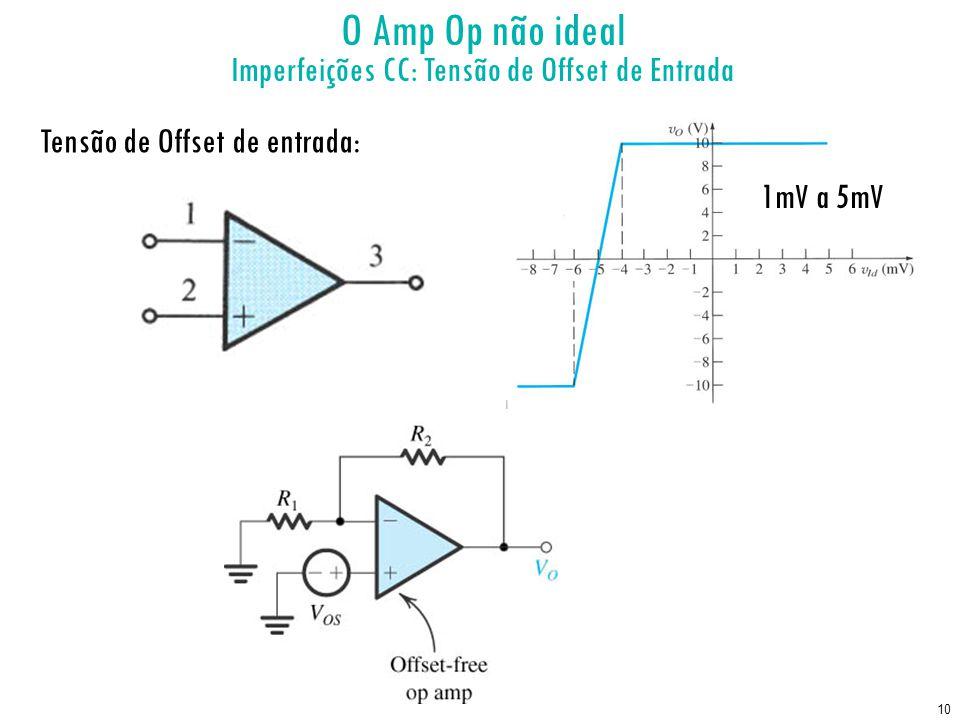 10 O Amp Op não ideal Imperfeições CC: Tensão de Offset de Entrada Tensão de Offset de entrada: 1mV a 5mV