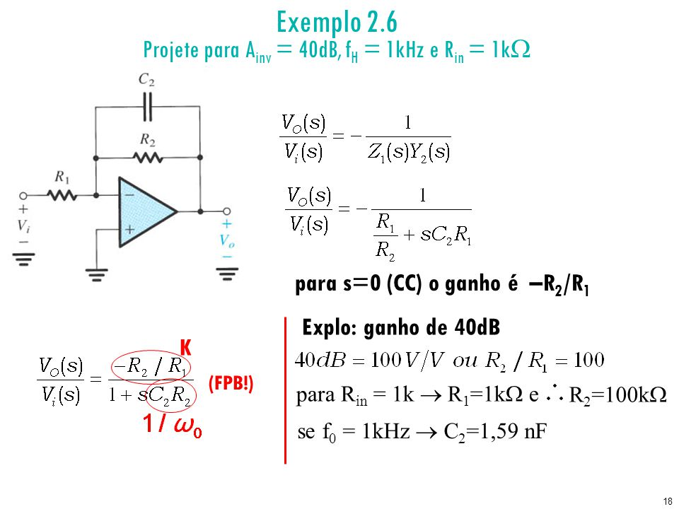 18 Exemplo 2.6 Projete para A inv = 40dB, f H = 1kHz e R in = 1k para s=0 (CC) o ganho é –R 2 /R 1 K Explo: ganho de 40dB para R in = 1k R 1 =1k e R 2