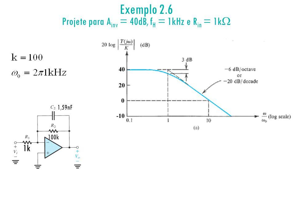 19 Exemplo 2.6 Projete para A inv = 40dB, f H = 1kHz e R in = 1k 100k 1k 1,59nF +180º +135º +90º