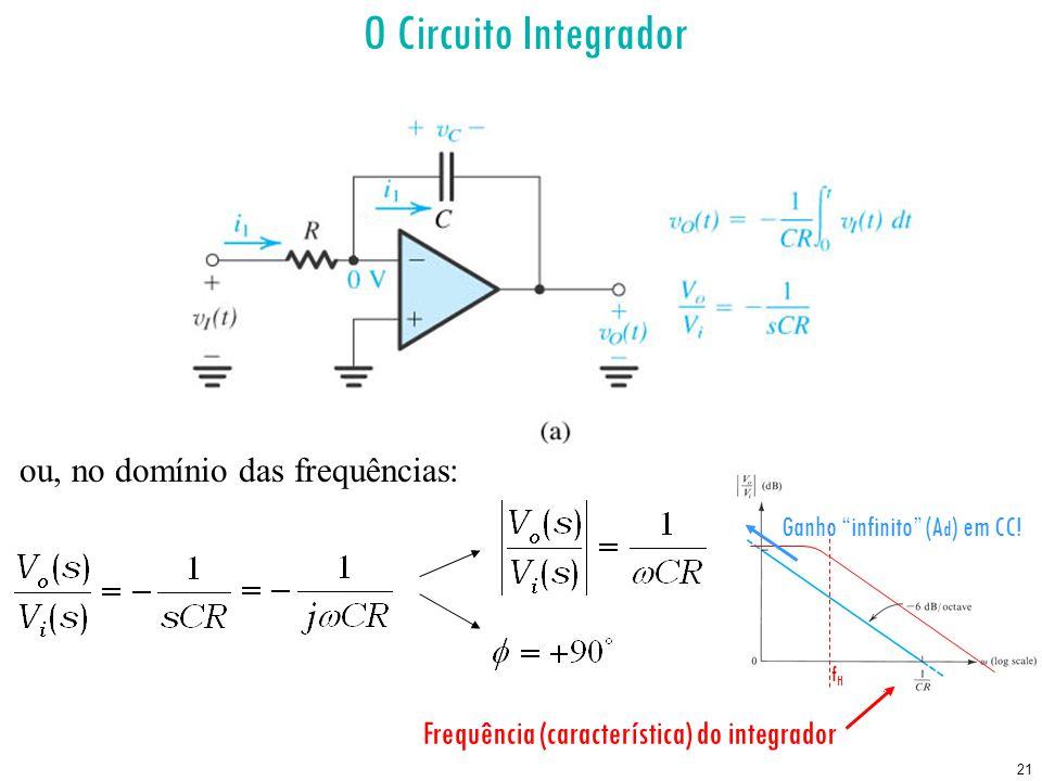 21 O Circuito Integrador ou, no domínio das frequências: Frequência (característica) do integrador fHfH Ganho infinito (A d ) em CC!