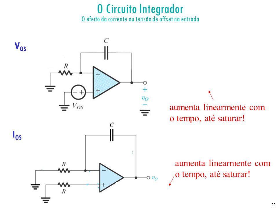 22 O Circuito Integrador O efeito da corrente ou tensão de offset na entrada aumenta linearmente com o tempo, até saturar.