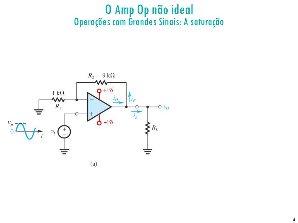 4 O Amp Op não ideal Operações com Grandes Sinais: A saturação +15V –15V