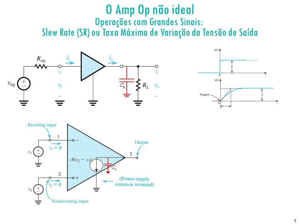 6 O Amp Op não ideal Operações com Grandes Sinais: Slew Rate (SR) ou Taxa Máxima de Variação da Tensão de Saída Limitação por Slew Rate: