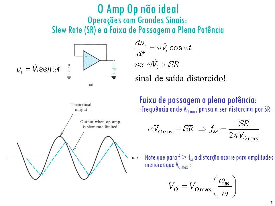 7 O Amp Op não ideal Operações com Grandes Sinais: Slew Rate (SR) e a Faixa de Passagem a Plena Potência sinal de saída distorcido! Faixa de passagem
