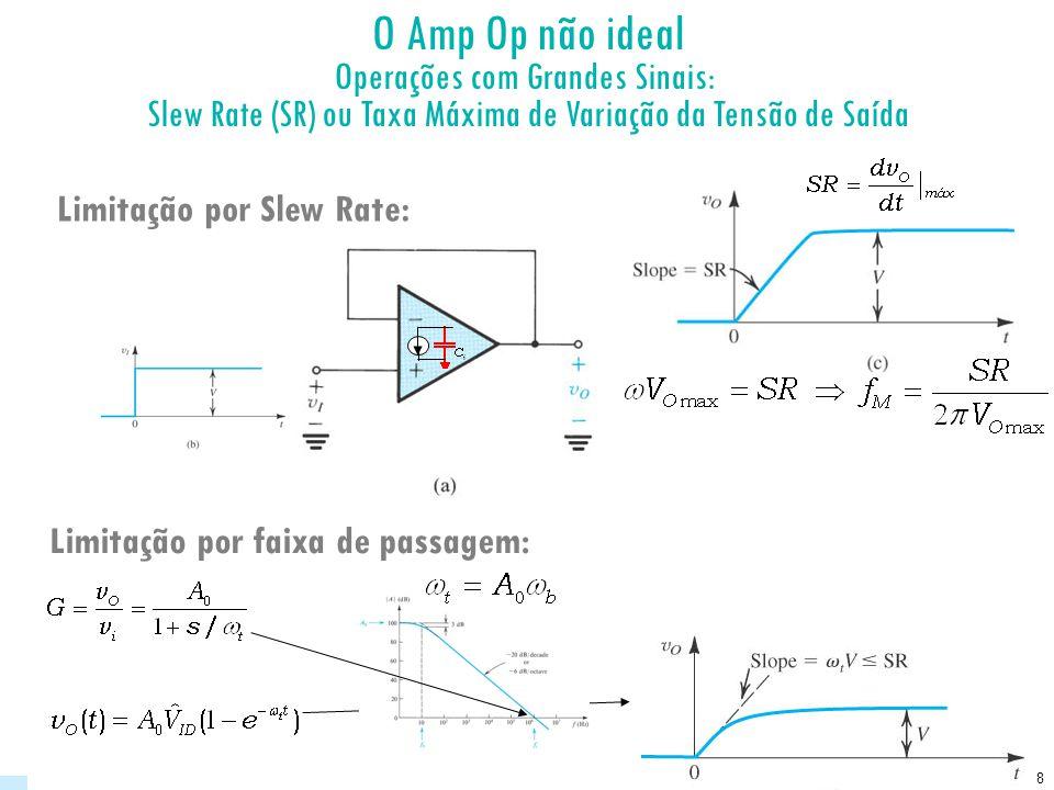 8 O Amp Op não ideal Operações com Grandes Sinais: Slew Rate (SR) ou Taxa Máxima de Variação da Tensão de Saída Limitação por Slew Rate: Limitação por