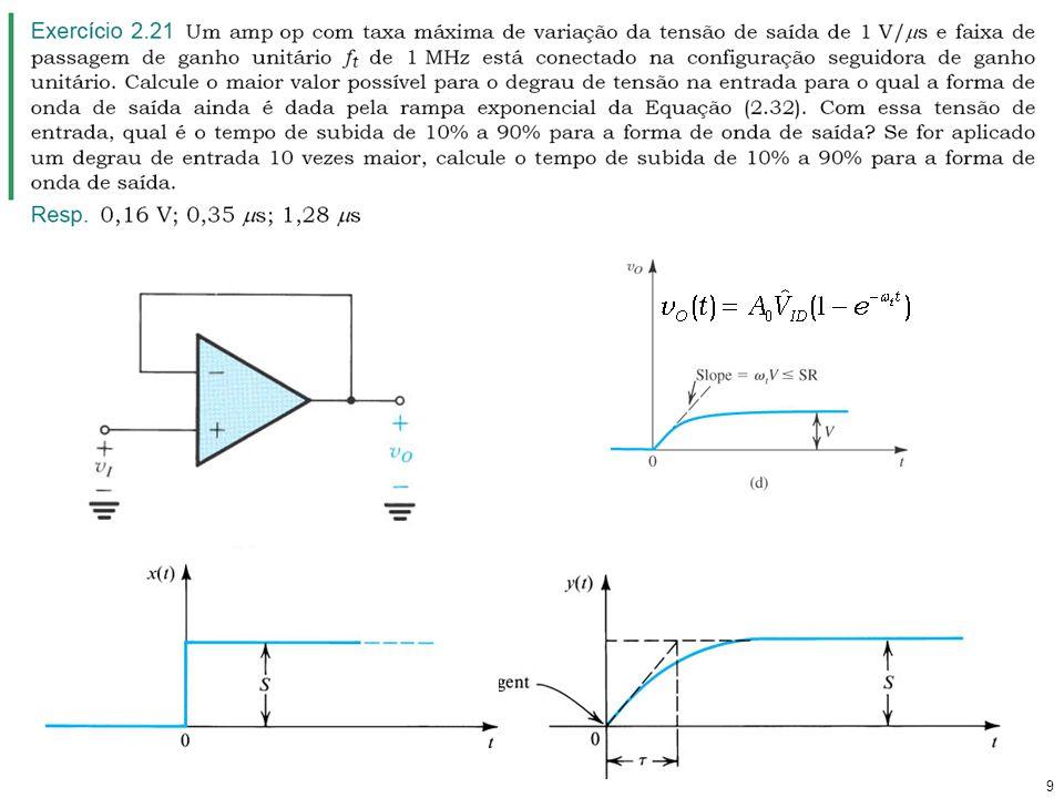 20 O Circuito Integrador Inversor se o circuito começa a operar em t=0: