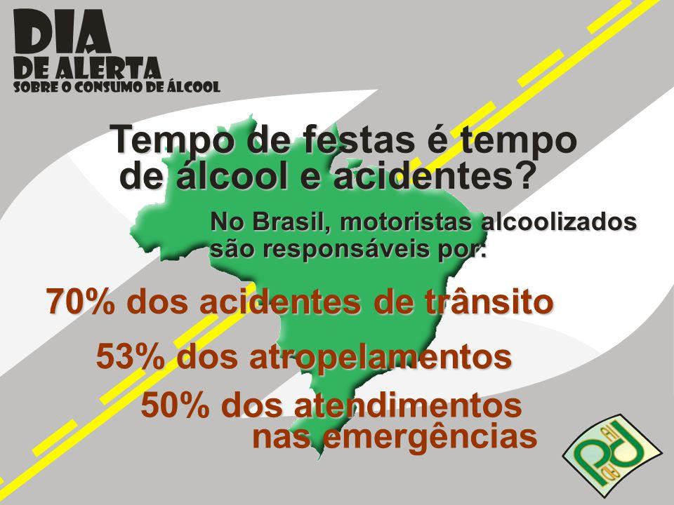 70% dos acidentes de trânsito 53% dos atropelamentos 50% dos atendimentos nas emergências Tempo de festas é tempo de álcool e acidentes? No Brasil, mo
