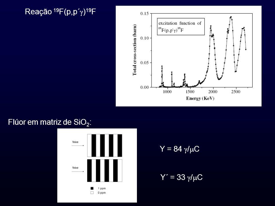 Reação 19 F(p,p´ ) 19 F Y = 84 / C Y´ = 33 / C Flúor em matriz de SiO 2 :