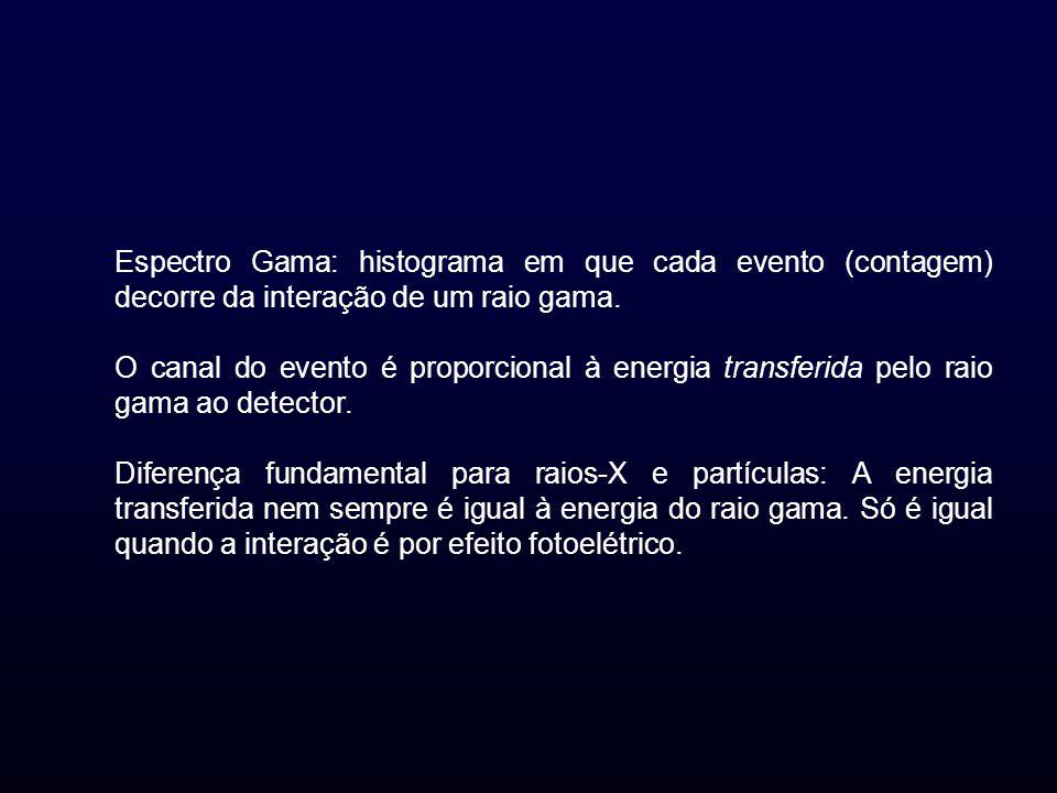 Espectro Gama: histograma em que cada evento (contagem) decorre da interação de um raio gama. O canal do evento é proporcional à energia transferida p