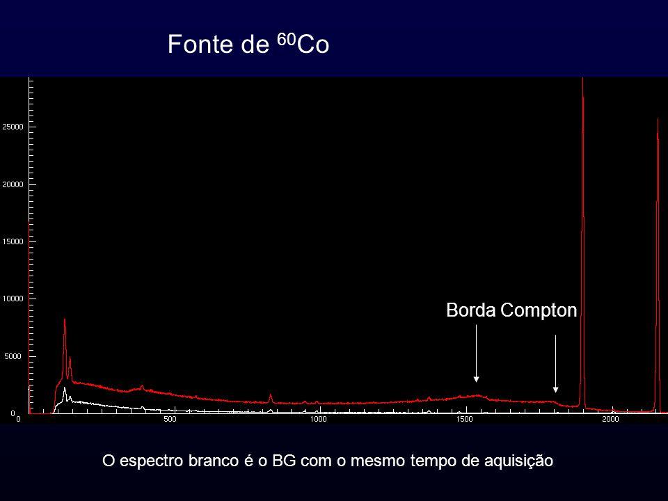 Fonte de 60 Co Borda Compton O espectro branco é o BG com o mesmo tempo de aquisição