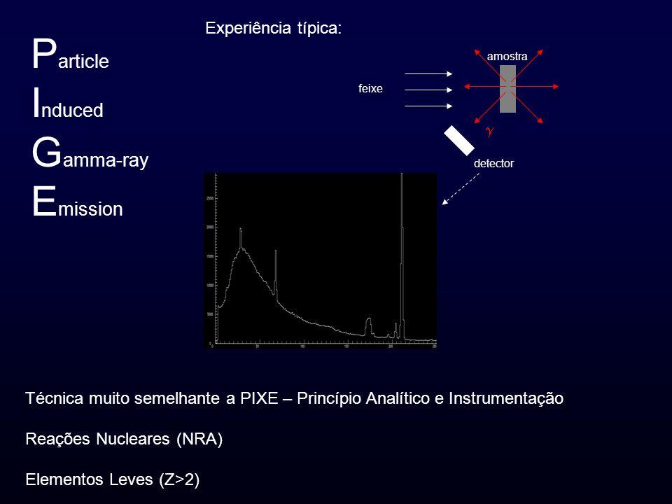 P article I nduced G amma-ray E mission Técnica muito semelhante a PIXE – Princípio Analítico e Instrumentação Reações Nucleares (NRA) Elementos Leves (Z>2) detector amostra Experiência típica: feixe