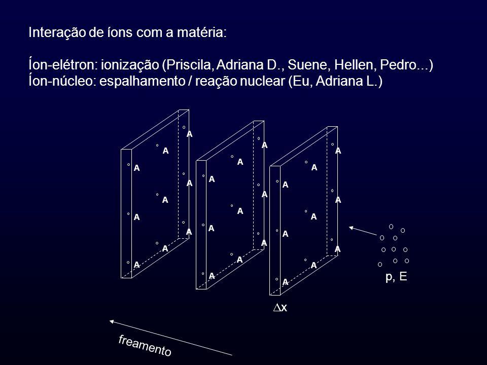 Interação de íons com a matéria: Íon-elétron: ionização (Priscila, Adriana D., Suene, Hellen, Pedro...) Íon-núcleo: espalhamento / reação nuclear (Eu, Adriana L.) freamento