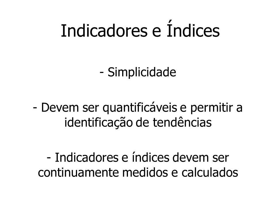 Indicadores e Índices - Simplicidade - Devem ser quantificáveis e permitir a identificação de tendências - Indicadores e índices devem ser continuamente medidos e calculados