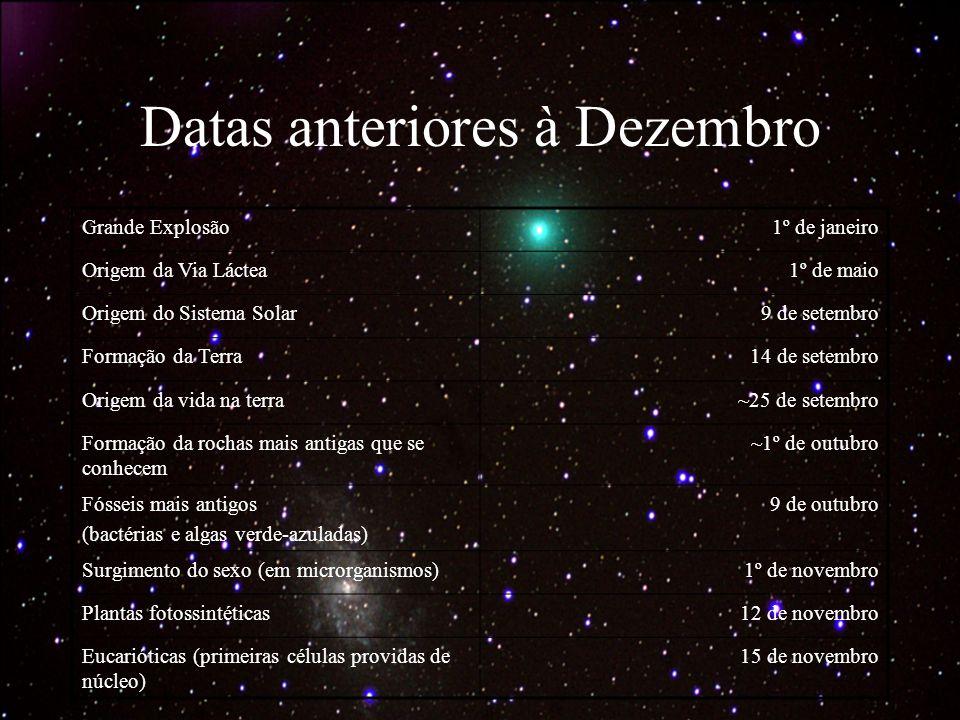 Datas anteriores à Dezembro Grande Explosão1º de janeiro Origem da Via Láctea1º de maio Origem do Sistema Solar9 de setembro Formação da Terra14 de se
