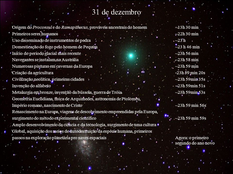 31 de dezembro Origem do Proconsul e do Ramapithecus, prováveis ancestrais do homem~13h 30 min Primeiros seres humanos~22h 30 min Uso disseminado de i