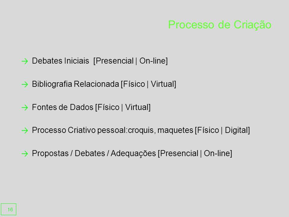 Processo de Criação Debates Iniciais [Presencial | On-line] Bibliografia Relacionada [Físico | Virtual] Fontes de Dados [Físico | Virtual] Processo Criativo pessoal:croquis, maquetes [Físico | Digital] Propostas / Debates / Adequações [Presencial | On-line] 16