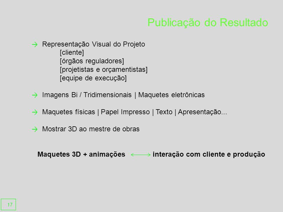 Publicação do Resultado Representação Visual do Projeto [cliente] [órgãos reguladores] [projetistas e orçamentistas] [equipe de execução] Imagens Bi / Tridimensionais | Maquetes eletrônicas Maquetes físicas | Papel Impresso | Texto | Apresentação...