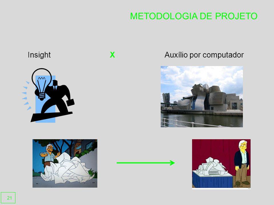 METODOLOGIA DE PROJETO InsightXAuxílio por computador 21