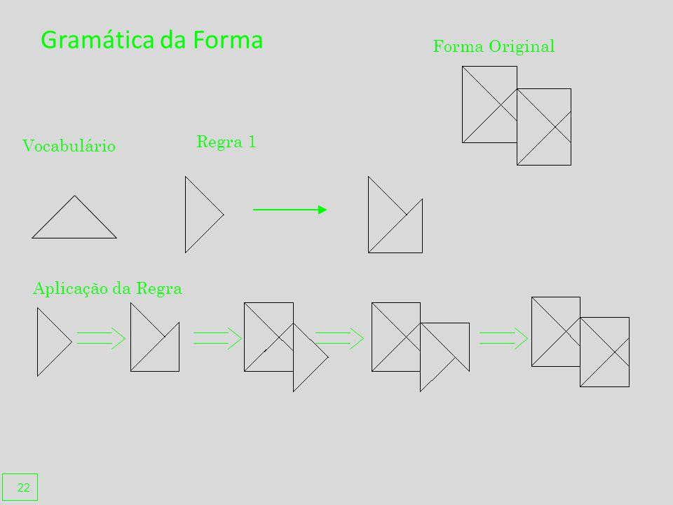 Gramática da Forma Regra 1 Forma Original Vocabulário Aplicação da Regra 22