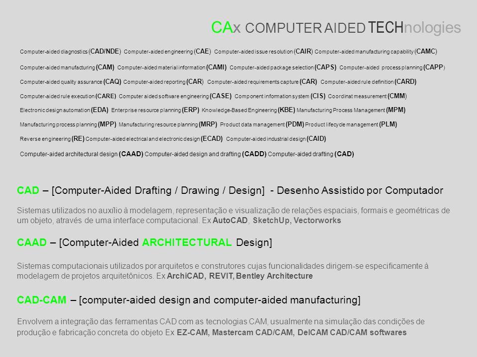 CAD – [Computer-Aided Drafting / Drawing / Design] - Desenho Assistido por Computador Sistemas utilizados no auxílio à modelagem, representação e visualização de relações espaciais, formais e geométricas de um objeto, através de uma interface computacional.