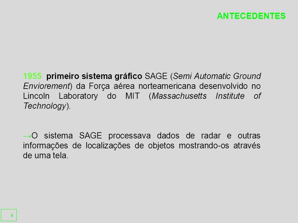 1955 primeiro sistema gráfico SAGE (Semi Automatic Ground Enviorement) da Força aérea norteamericana desenvolvido no Lincoln Laboratory do MIT (Massachusetts Institute of Technology).