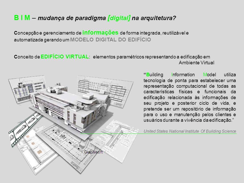 B I M – mudança de paradigma [ digital ] na arquitetura.