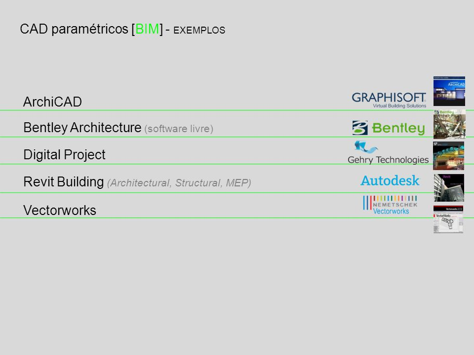 CAD paramétricos [BIM] - EXEMPLOS ArchiCAD Bentley Architecture (software livre) Digital Project Revit Building (Architectural, Structural, MEP) Vecto