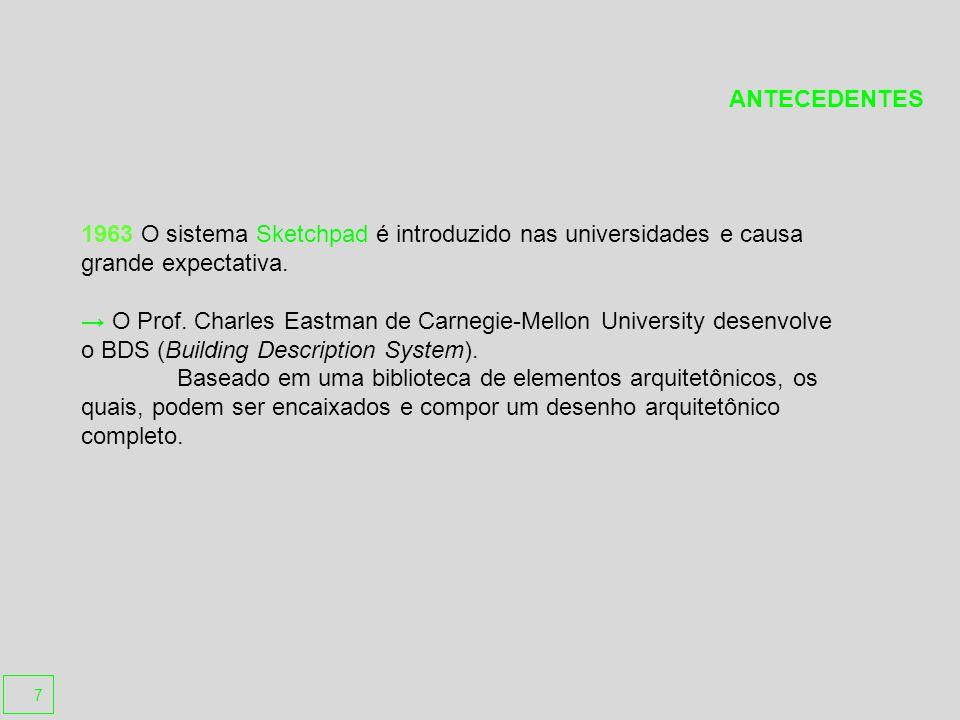 1963 O sistema Sketchpad é introduzido nas universidades e causa grande expectativa.