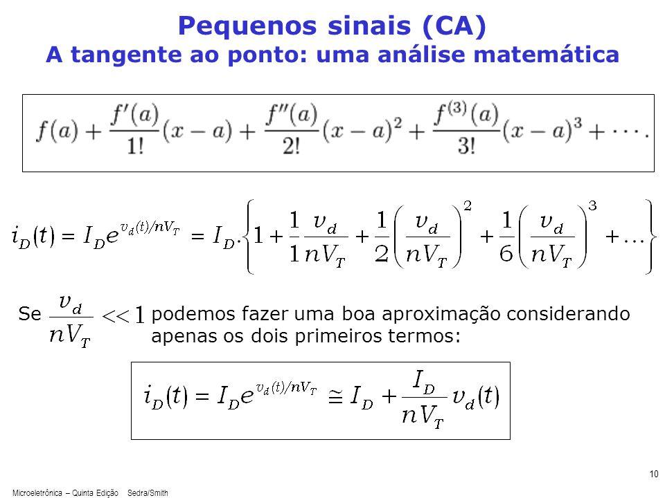 Microeletrônica – Quinta Edição Sedra/Smith 11 Pequenos sinais (CA) A tangente ao ponto: uma análise matemática Como iD(t) = ID + id(t), por inspeção: