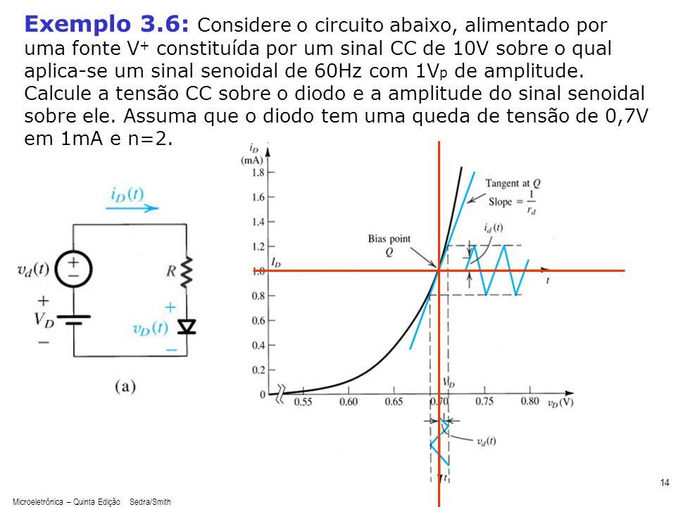 Microeletrônica – Quinta Edição Sedra/Smith 15 Exemplo 3.6: Considere o circuito abaixo, alimentado por uma fonte V + constituída por um sinal CC de 10V sobre o qual aplica-se um sinal senoidal de 60Hz com 1V p de amplitude.