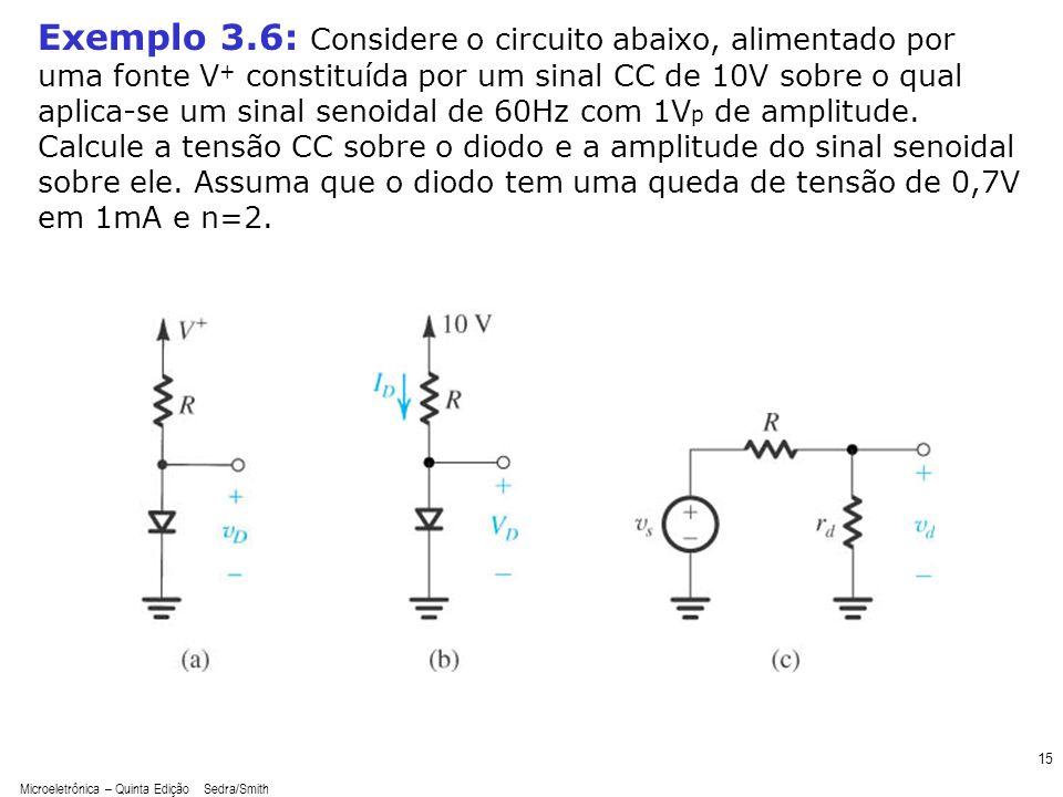 Microeletrônica – Quinta Edição Sedra/Smith 15 Exemplo 3.6: Considere o circuito abaixo, alimentado por uma fonte V + constituída por um sinal CC de 1