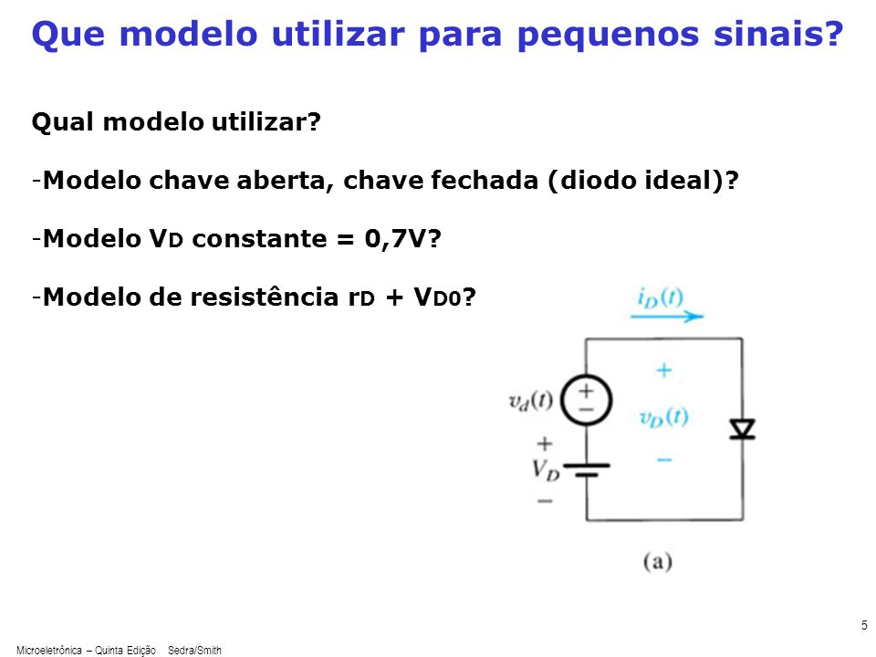 Microeletrônica – Quinta Edição Sedra/Smith 6 Pequenos sinais (CA) Tentando utilizar o modelo r D + V D0 -Modelo de resistência r D + V D0