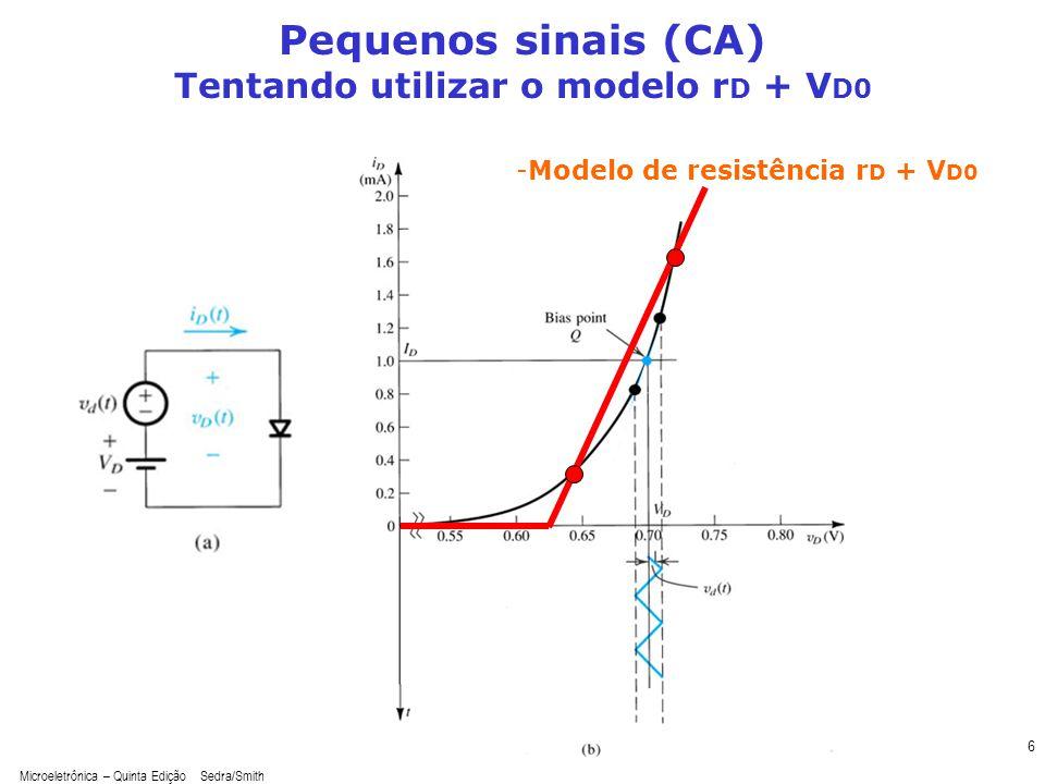 Microeletrônica – Quinta Edição Sedra/Smith 7 Pequenos sinais (CA) O ideal é a tangente ao ponto!!!