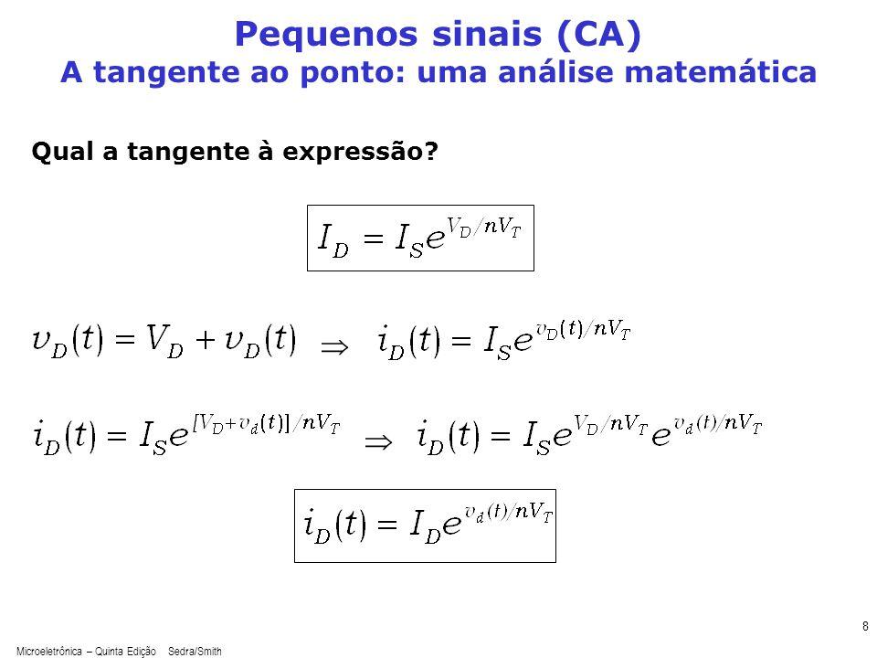 Microeletrônica – Quinta Edição Sedra/Smith 9 Pequenos sinais (CA) A tangente ao ponto: uma análise matemática Qual a tangente (primeira derivada) da expressão.