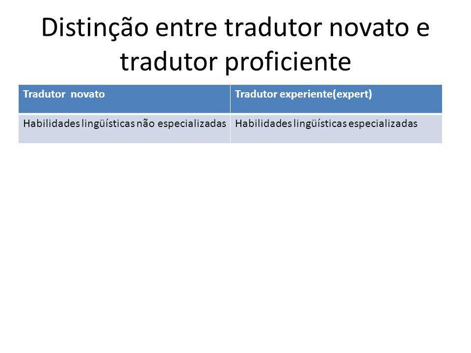 Distinção entre tradutor novato e tradutor proficiente Tradutor novatoTradutor experiente(expert) Habilidades lingüísticas não especializadasHabilidades lingüísticas especializadas
