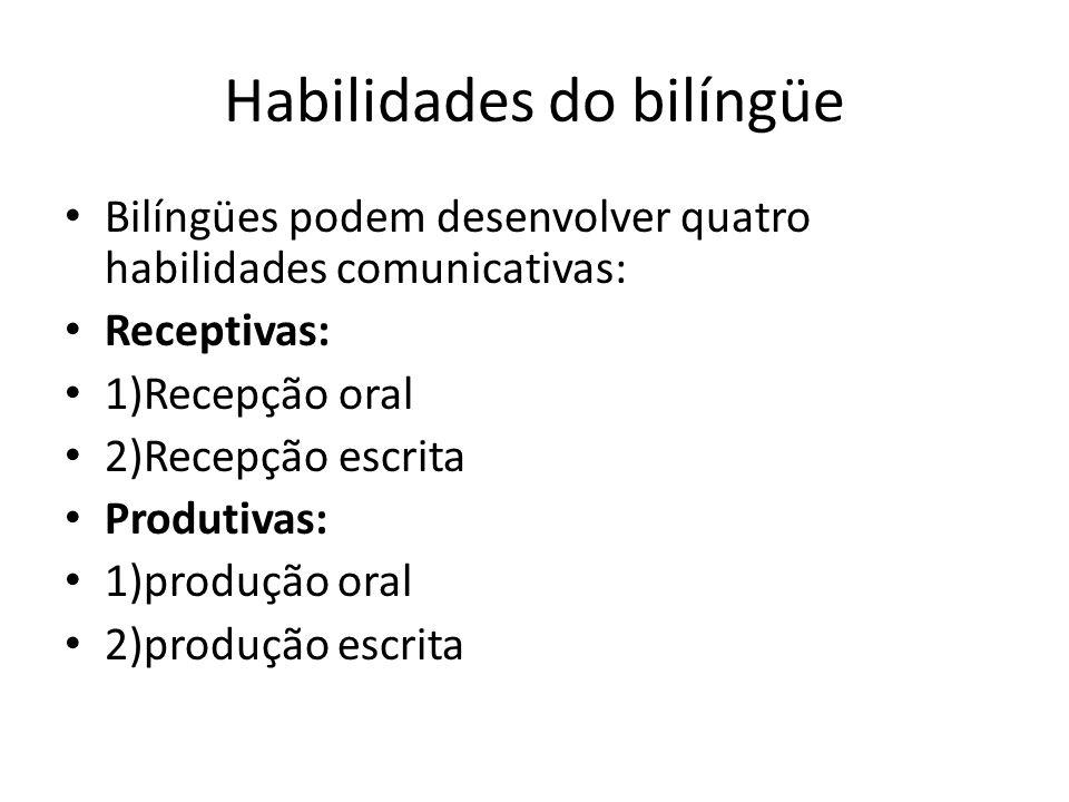 Habilidades do bilíngüe Bilíngües podem desenvolver quatro habilidades comunicativas: Receptivas: 1)Recepção oral 2)Recepção escrita Produtivas: 1)produção oral 2)produção escrita