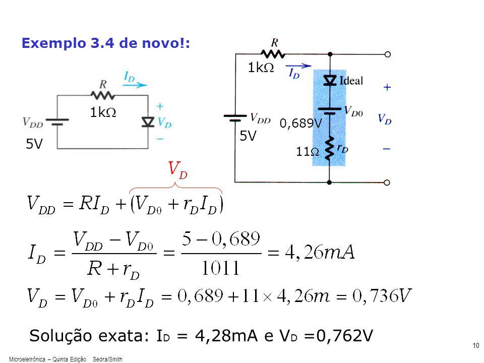 Microeletrônica – Quinta Edição Sedra/Smith 10 Exemplo 3.4 de novo!: 5V 1k 5V 1k 0,689V 11 Solução exata: I D = 4,28mA e V D =0,762V