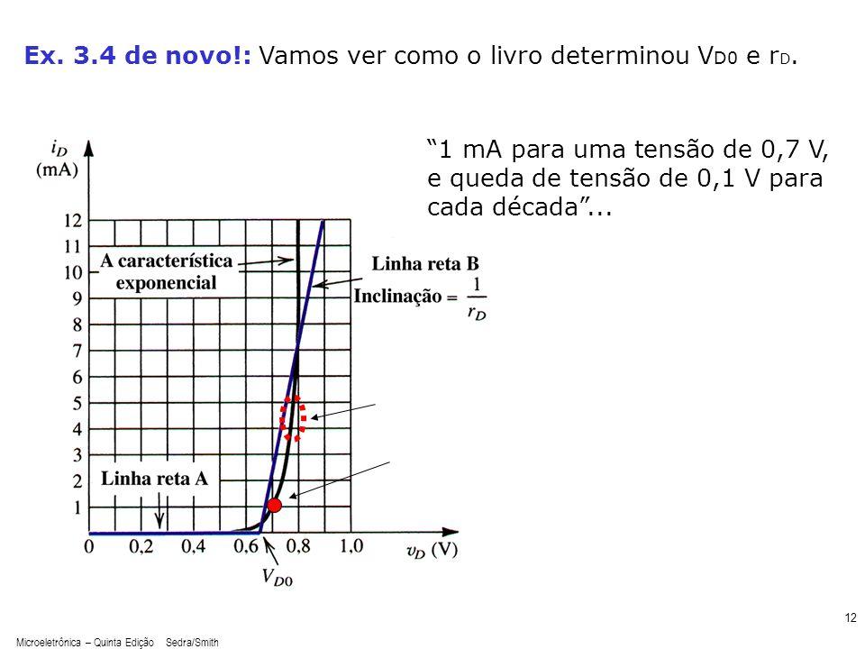 Microeletrônica – Quinta Edição Sedra/Smith 12 Ex. 3.4 de novo!: Vamos ver como o livro determinou V D0 e r D. 1 mA para uma tensão de 0,7 V, e queda