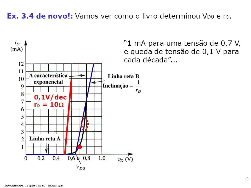 Microeletrônica – Quinta Edição Sedra/Smith 13 Ex. 3.4 de novo!: Vamos ver como o livro determinou V D0 e r D. 1 mA para uma tensão de 0,7 V, e queda