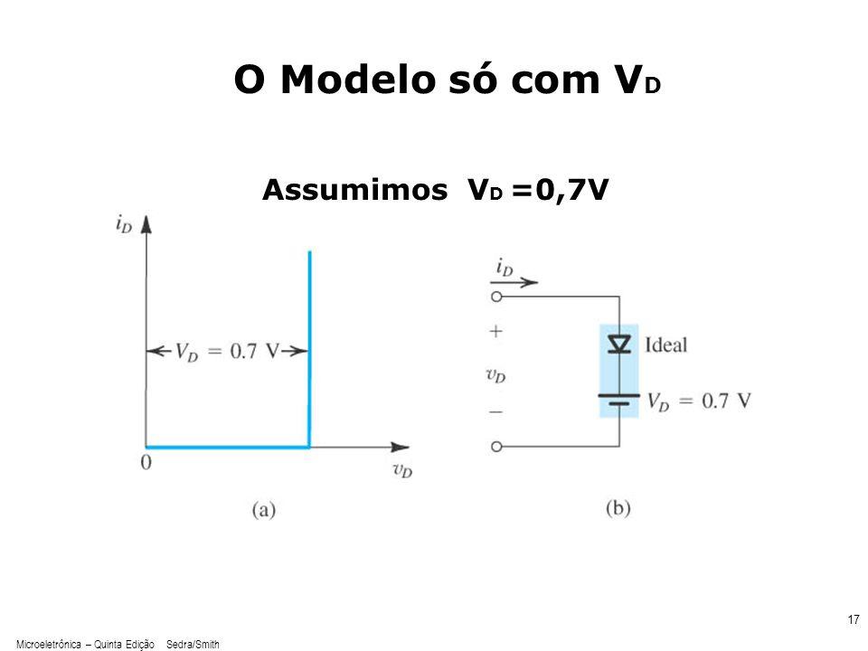 Microeletrônica – Quinta Edição Sedra/Smith 17 O Modelo só com V D Assumimos V D =0,7V